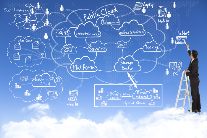 business-cloudservices-flowchart-thinkstock-100526810-large