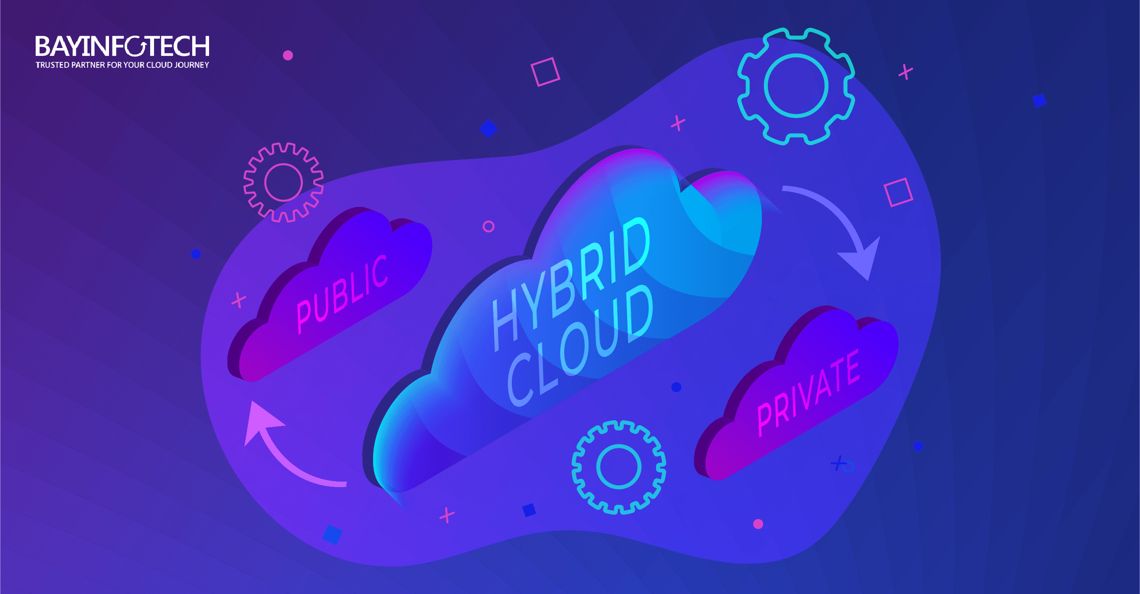 Common Challenges to Hybrid Cloud Adoption and How to address them